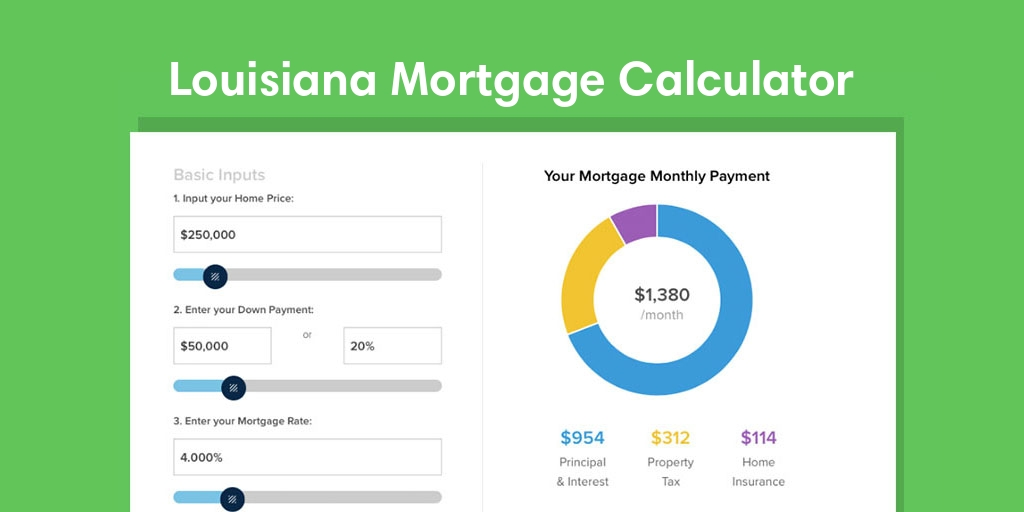 louisiana mortgage calculator with taxes and insurance | mintrates