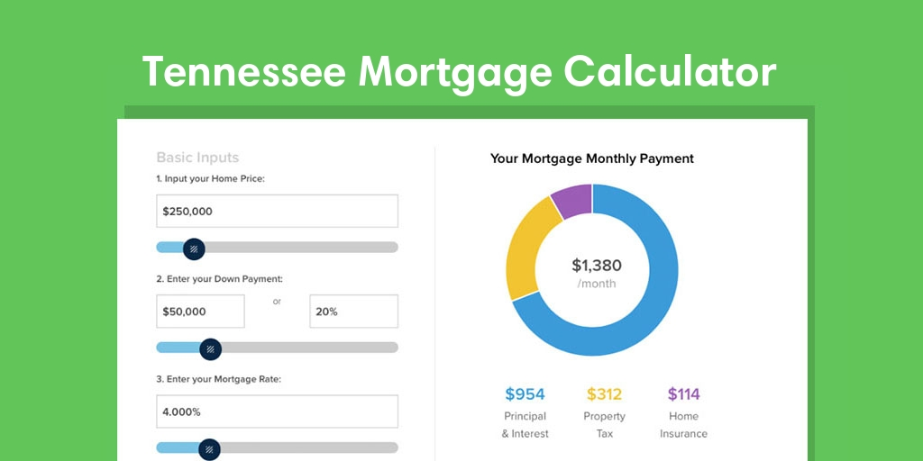 Best tennessee mortgage rates: compare fixed & arm home mortgage.