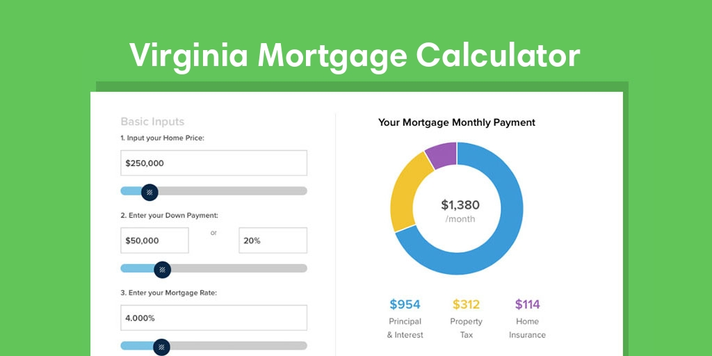 virginia mortgage calculator with taxes and insurance mintrates